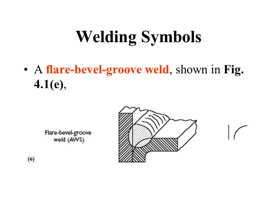 Welding Symbols A flare-bevel-groove weld, shown in Fig. 4.1(e),