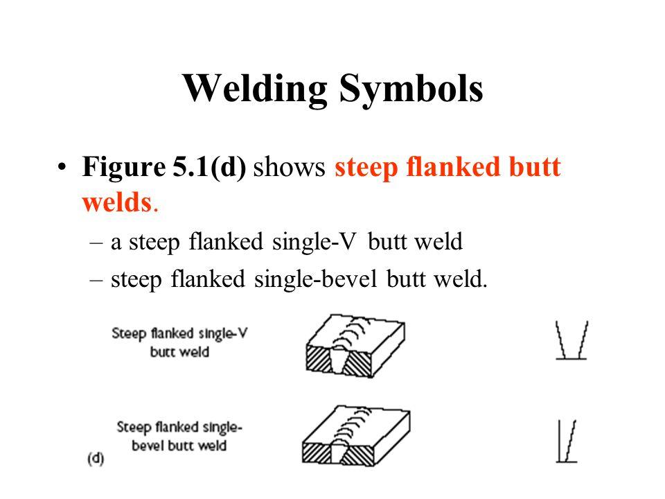 Welding Symbols Figure 5.1(d) shows steep flanked butt welds.
