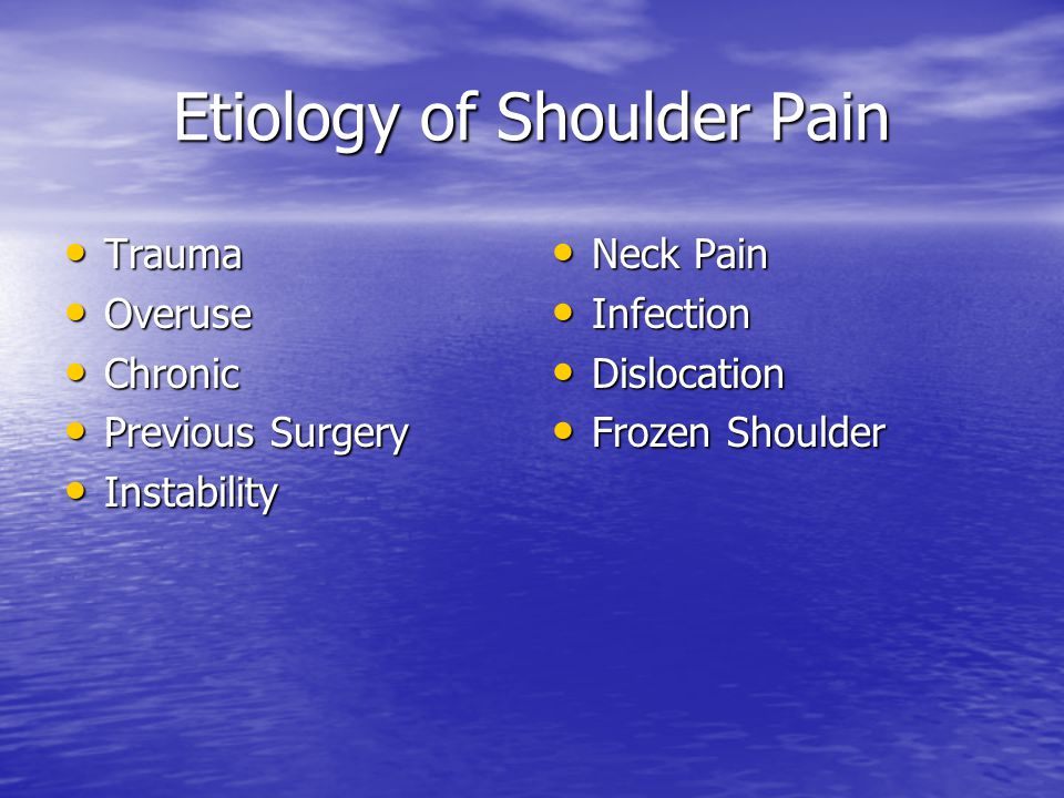 Etiology of Shoulder Pain