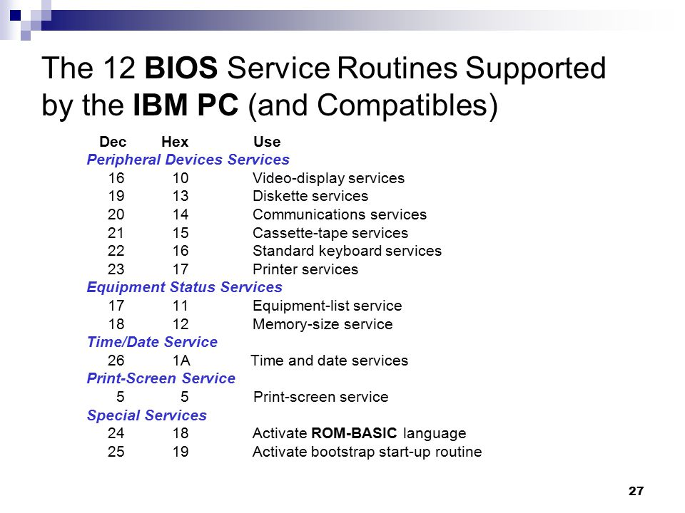 The 12 BIOS Service Routines Supported by the IBM PC (and Compatibles)