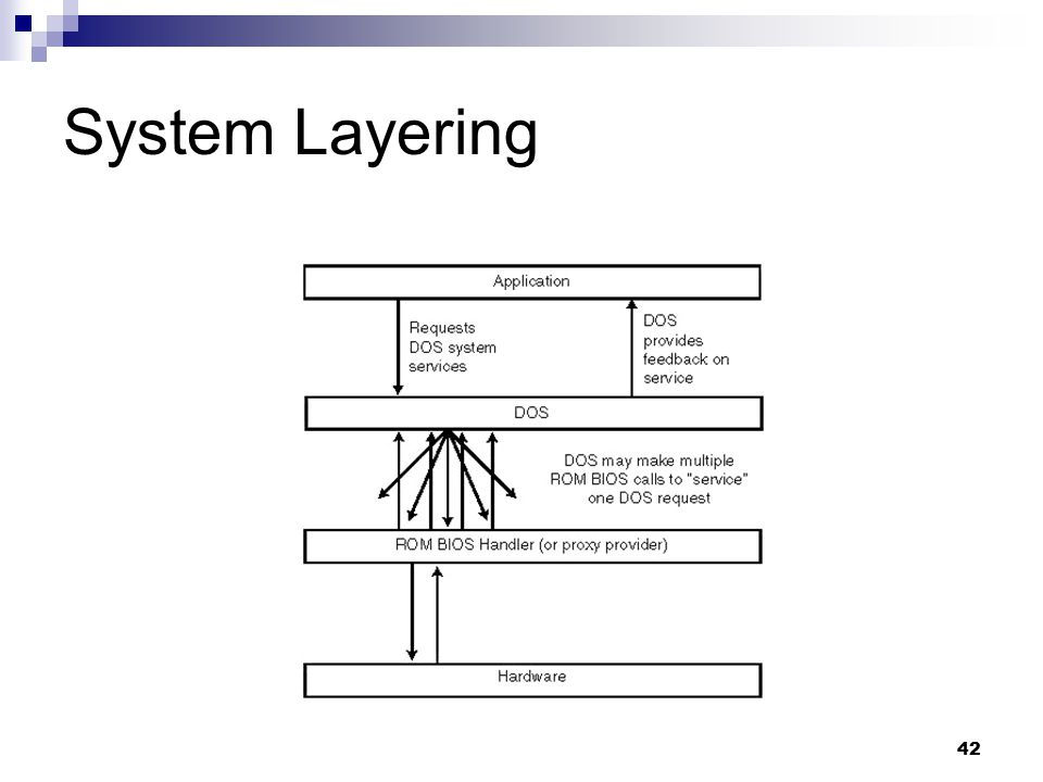 System Layering