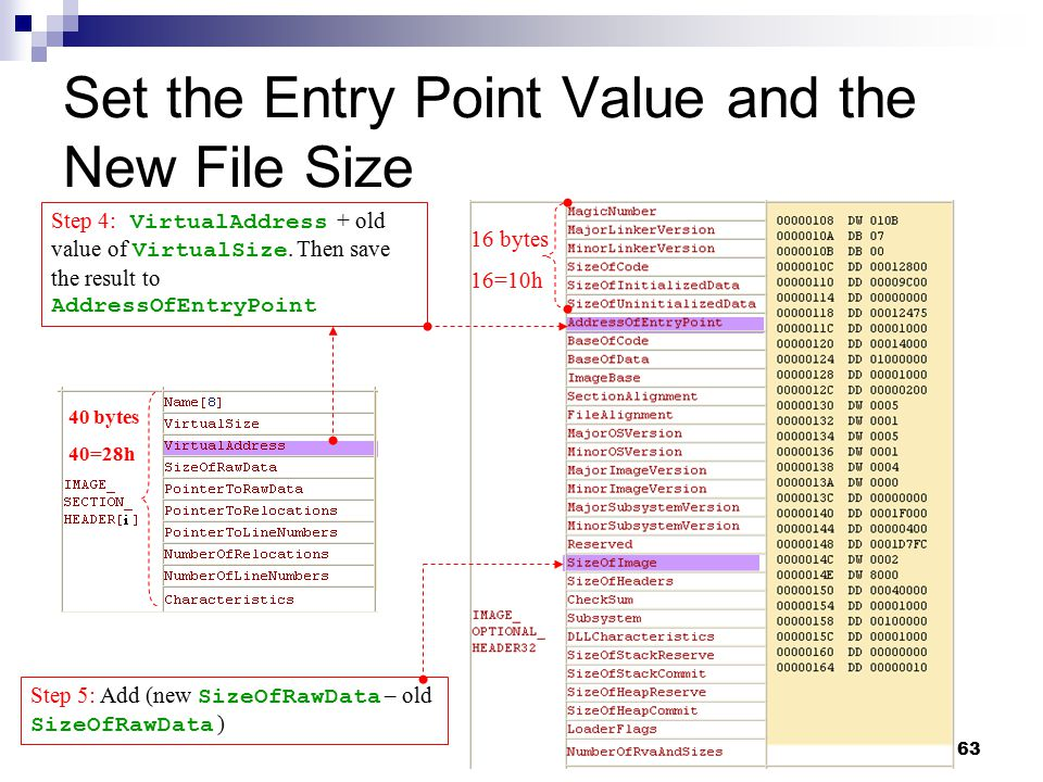 Set the Entry Point Value and the New File Size