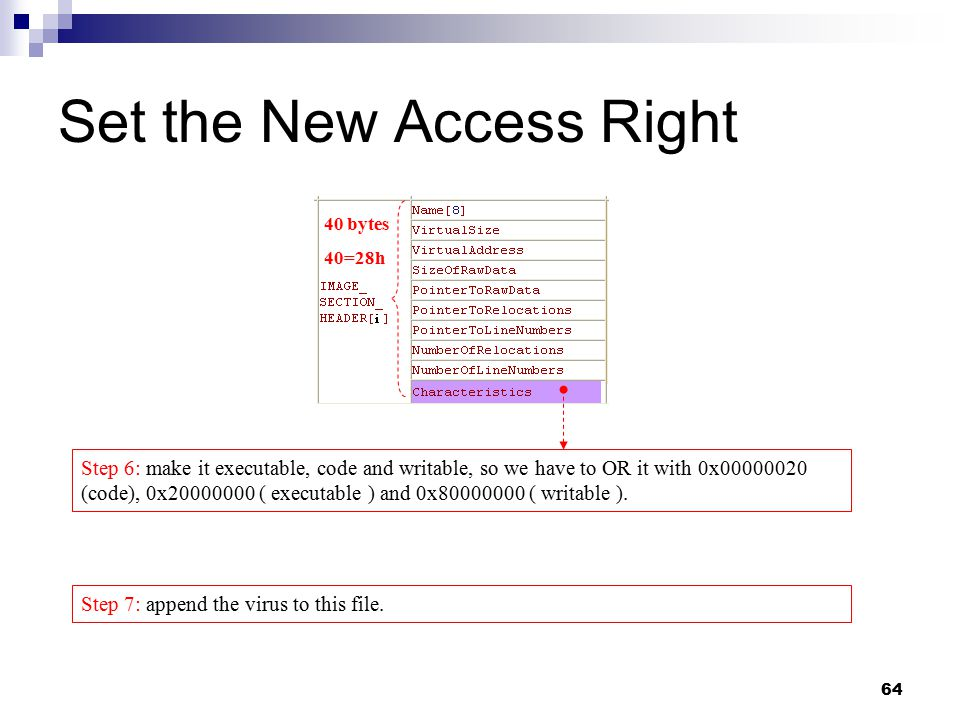 Set the New Access Right