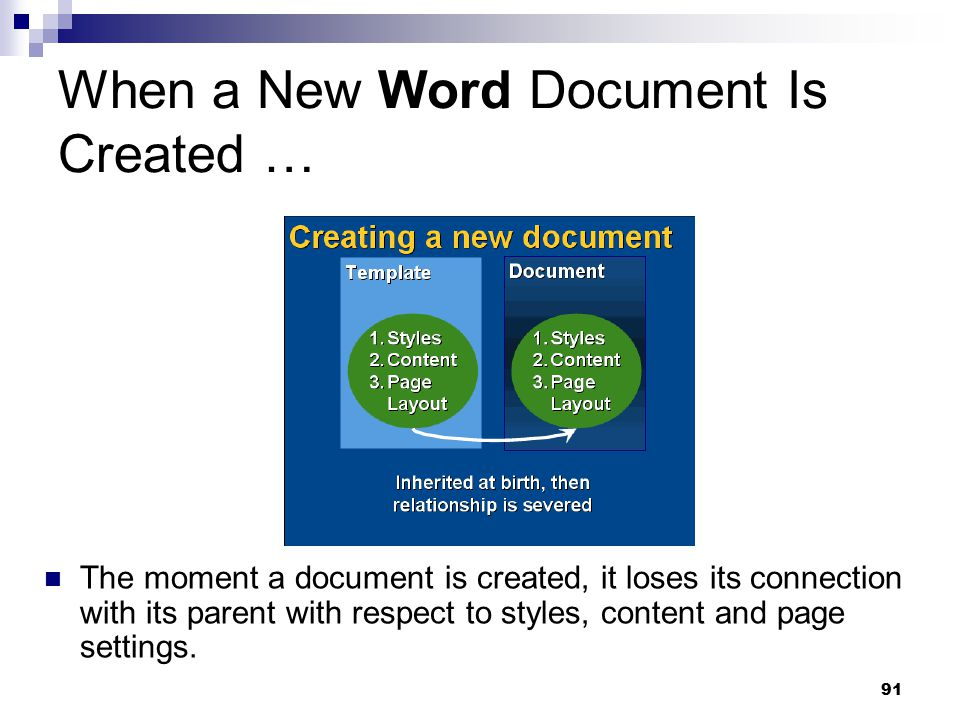 When a New Word Document Is Created …