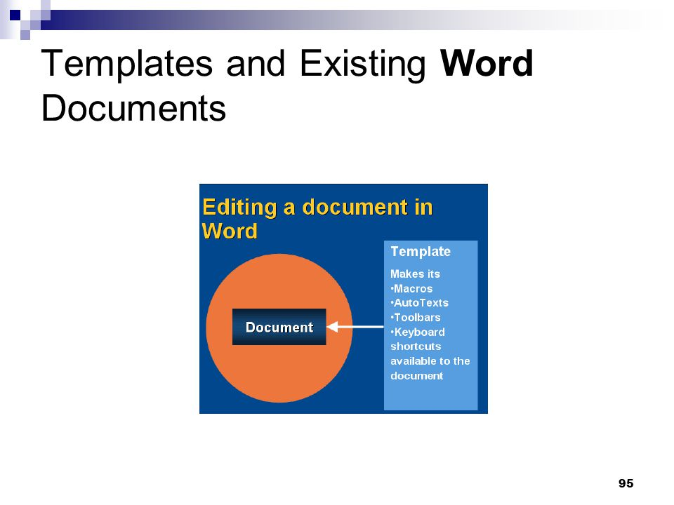 Templates and Existing Word Documents