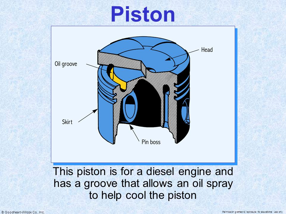 Piston This piston is for a diesel engine and has a groove that allows an oil spray to help cool the piston.