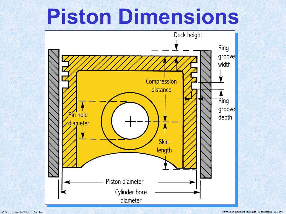 Piston Dimensions