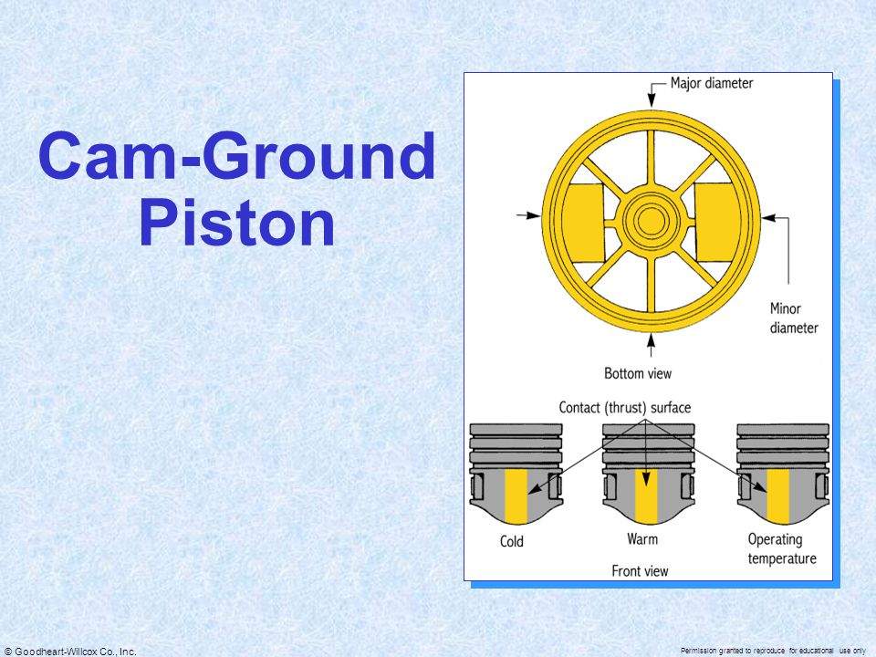 Cam-Ground Piston