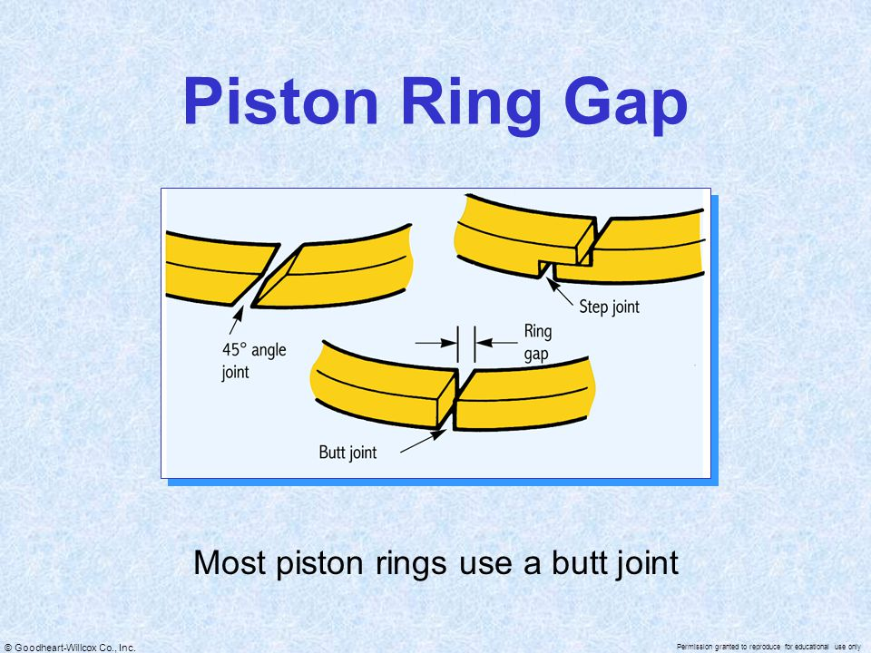 Most piston rings use a butt joint