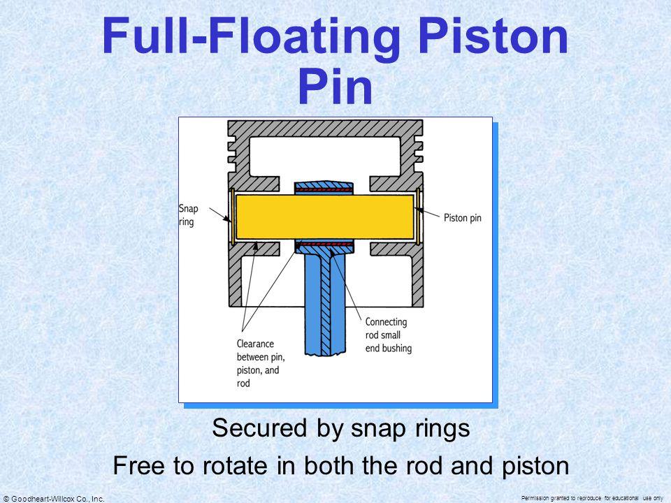 Full-Floating Piston Pin