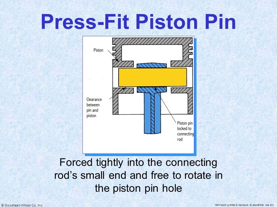 Press-Fit Piston Pin Forced tightly into the connecting rod's small end and free to rotate in the piston pin hole.