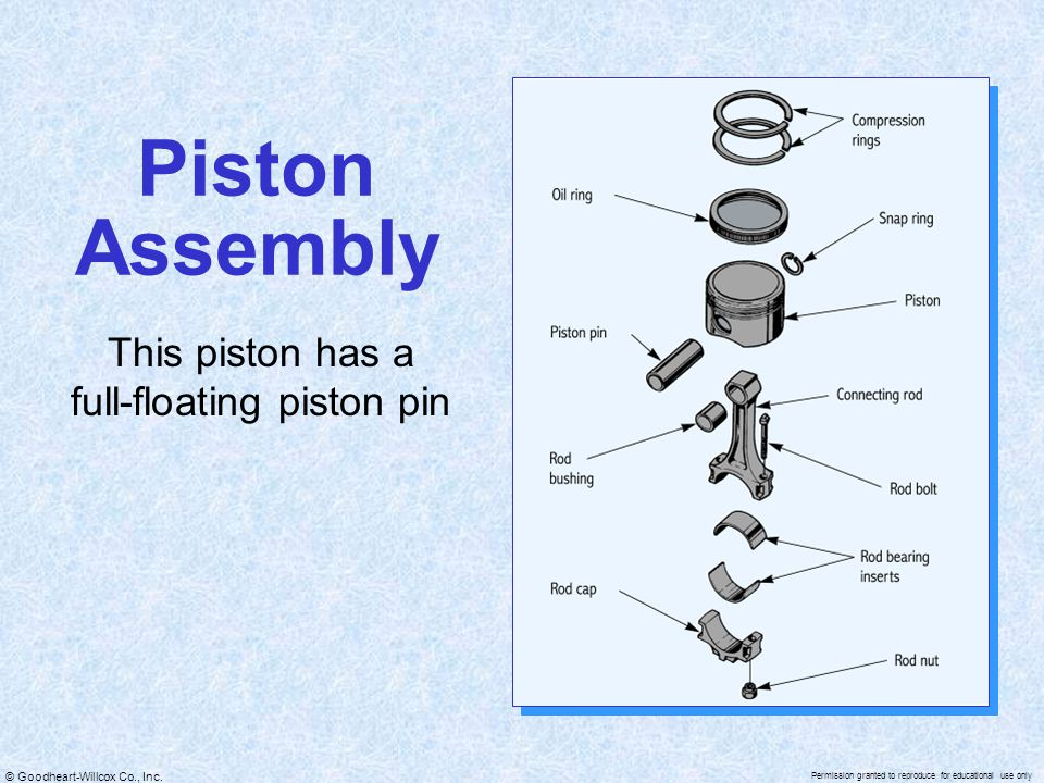 This piston has a full-floating piston pin