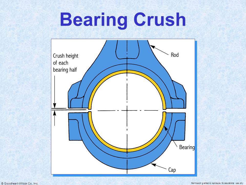 Bearing Crush