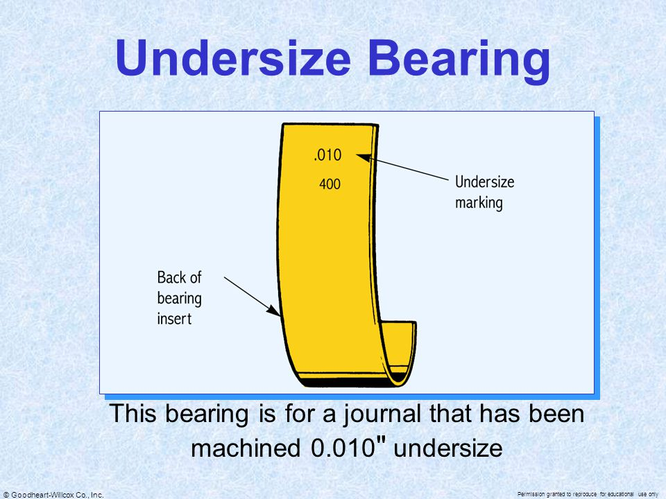 This bearing is for a journal that has been machined 0.010 undersize