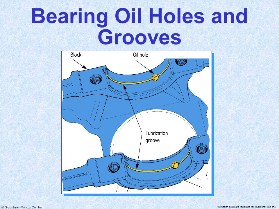 Bearing Oil Holes and Grooves