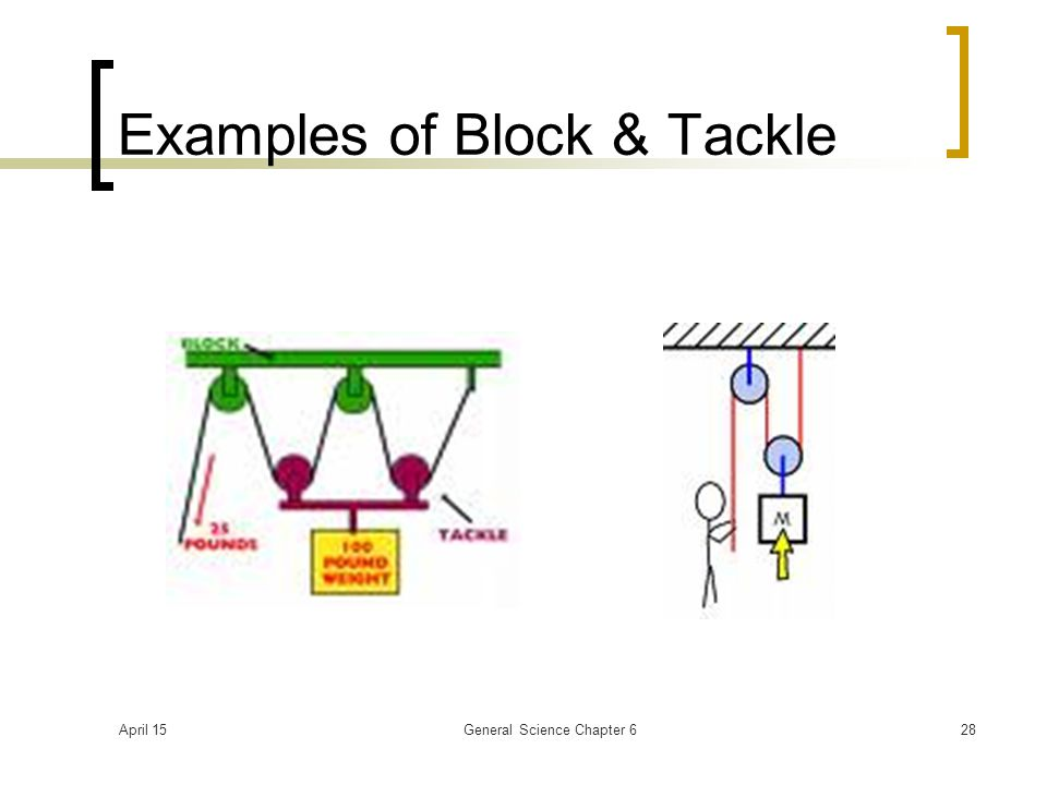 Examples of Block & Tackle