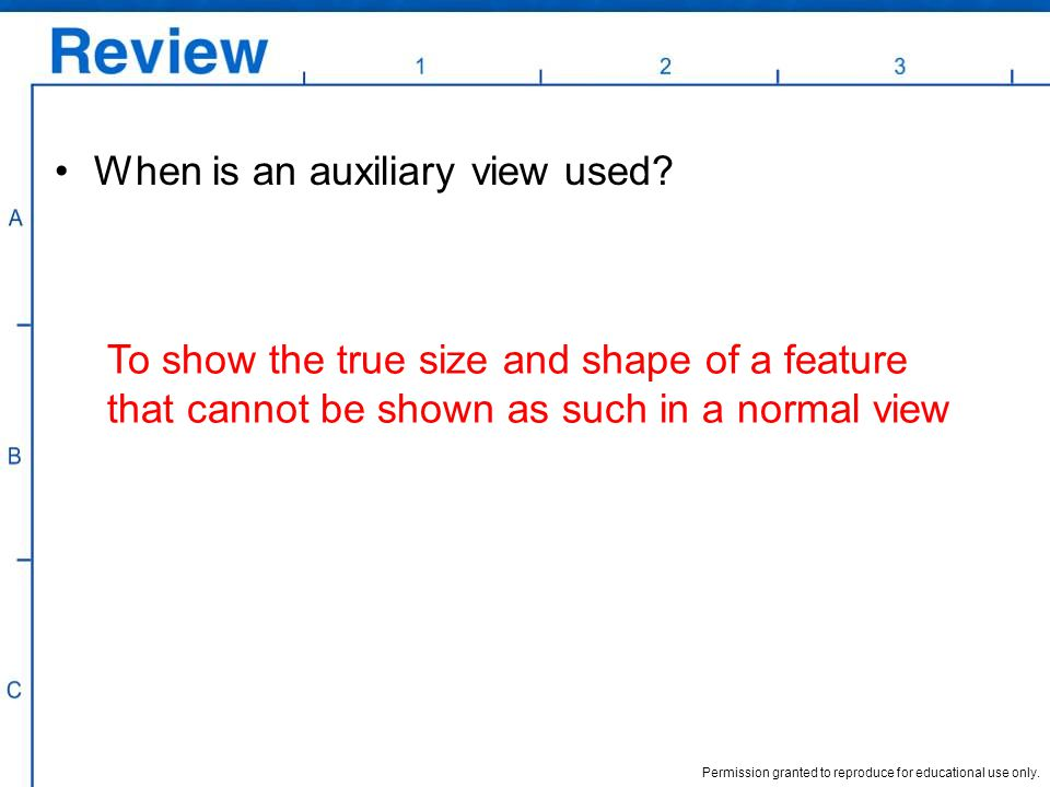 When is an auxiliary view used