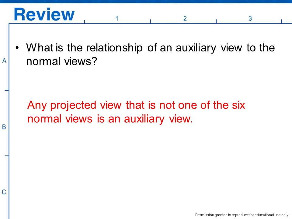 What is the relationship of an auxiliary view to the normal views