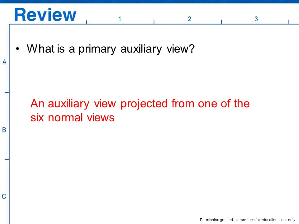 What is a primary auxiliary view