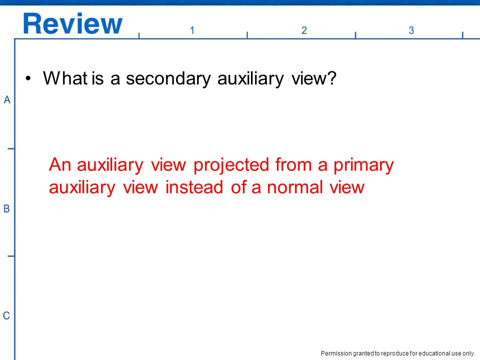 What is a secondary auxiliary view