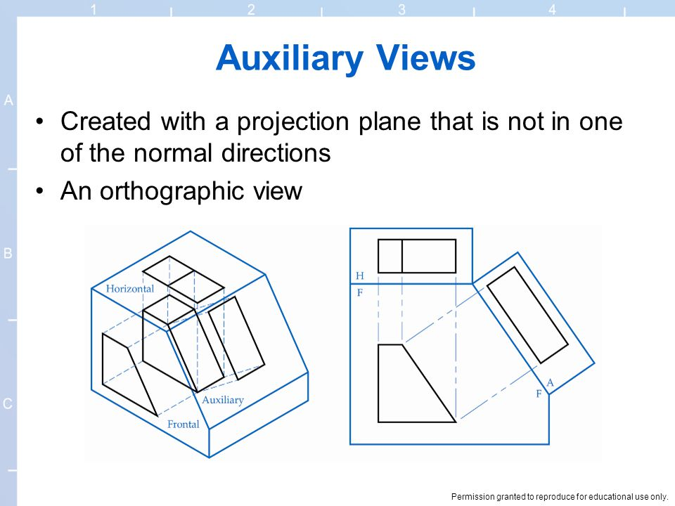 Auxiliary Views Created with a projection plane that is not in one of the normal directions.