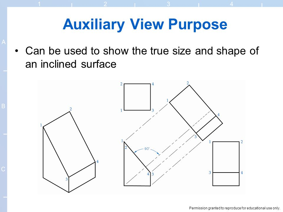 Auxiliary View Purpose