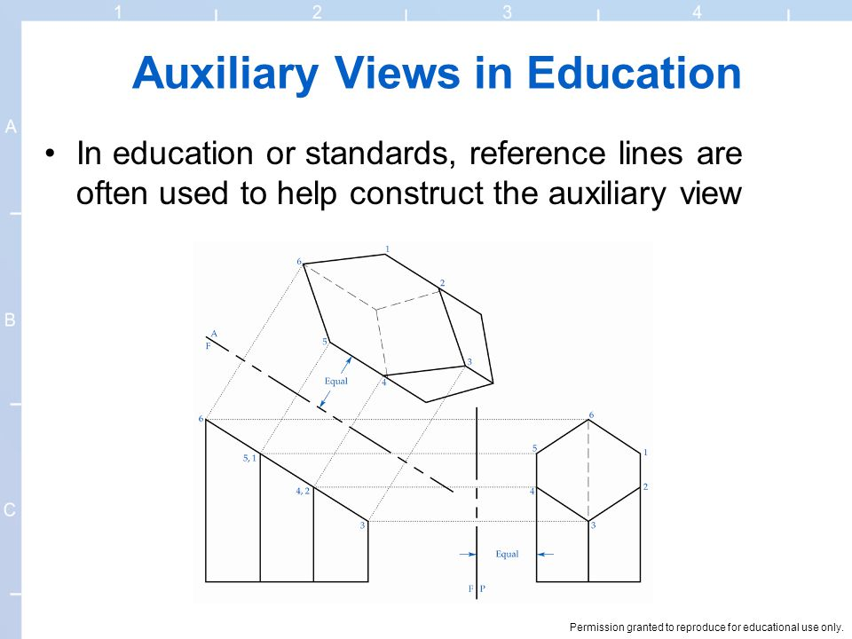 Auxiliary Views in Education