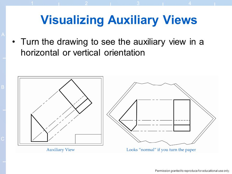 Visualizing Auxiliary Views