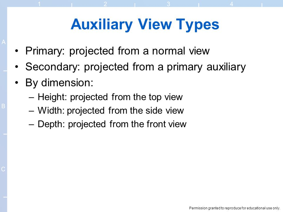 Auxiliary View Types Primary: projected from a normal view