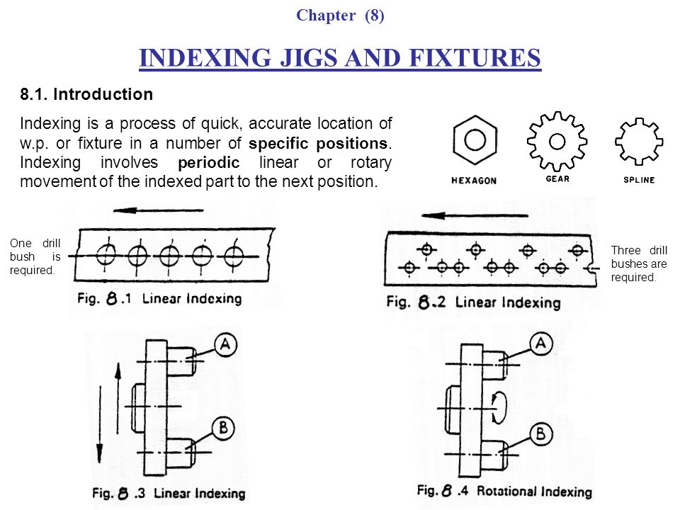 INDEXING JIGS AND FIXTURES