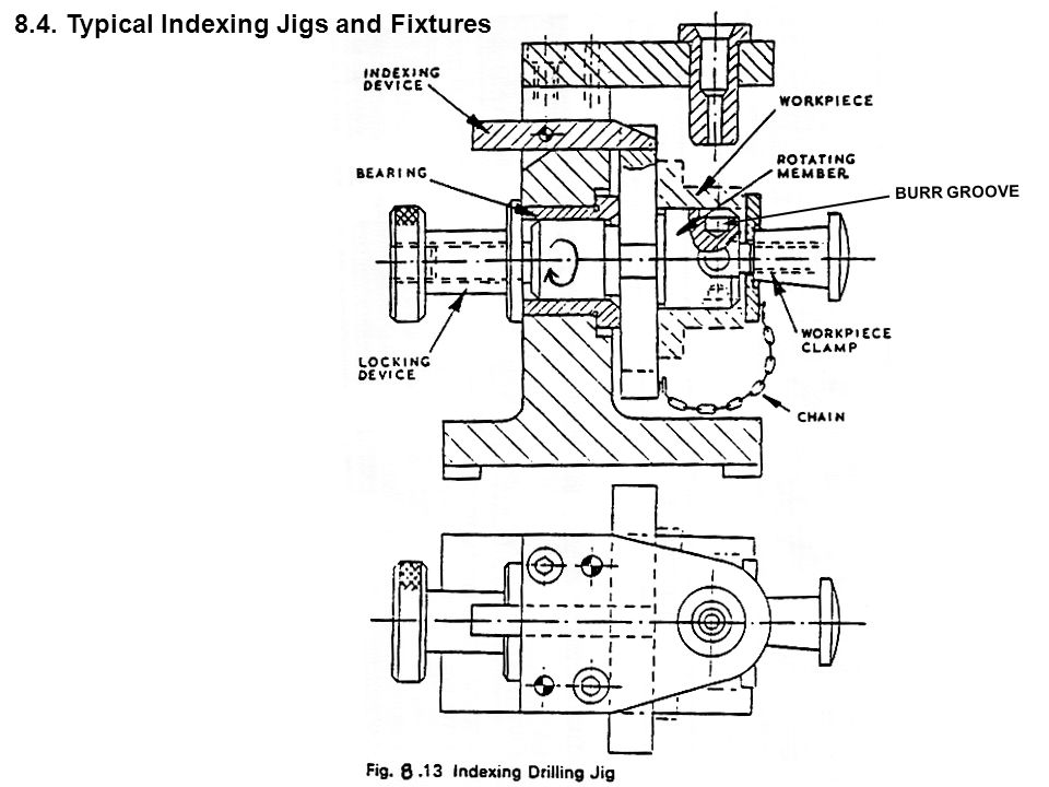 8.4. Typical Indexing Jigs and Fixtures