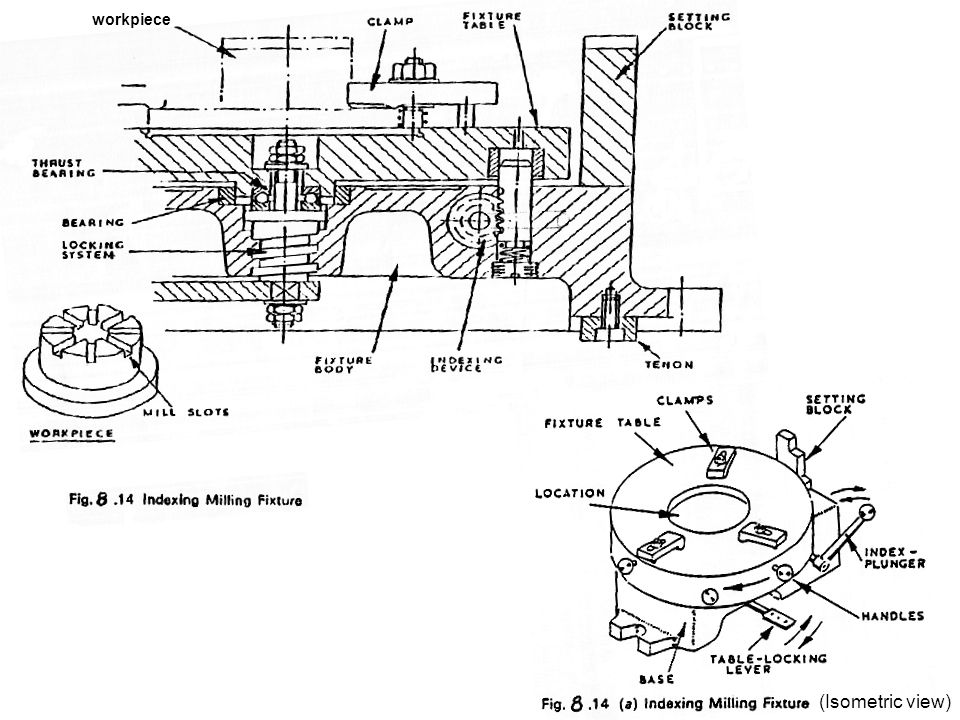 workpiece (Isometric view)