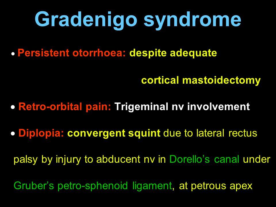 Gradenigo syndrome  Persistent otorrhoea: despite adequate