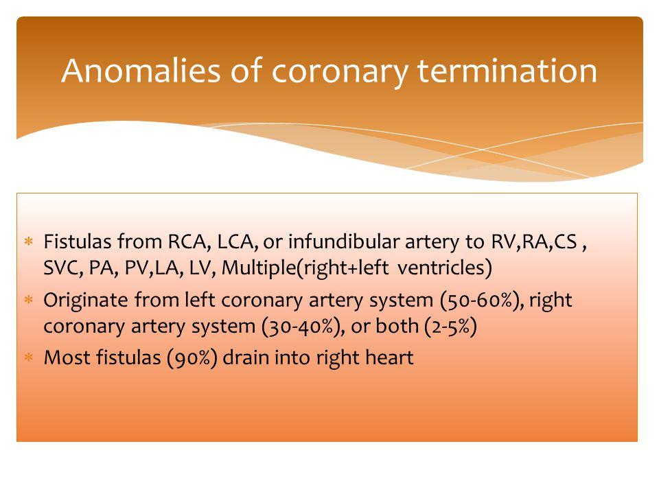 Anomalies of coronary termination