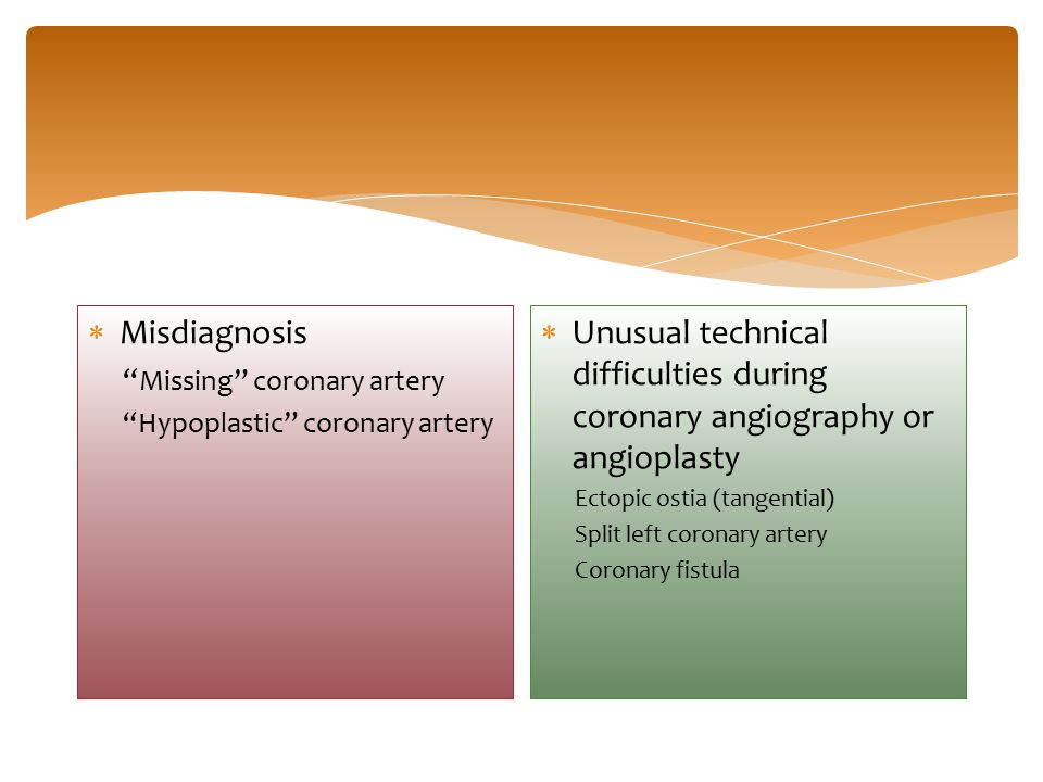 Misdiagnosis Missing coronary artery. Hypoplastic coronary artery. Unusual technical difficulties during coronary angiography or angioplasty.