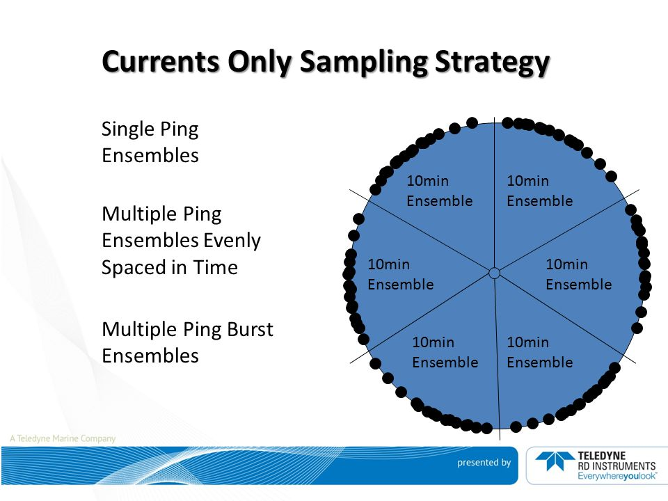 Currents Only Sampling Strategy