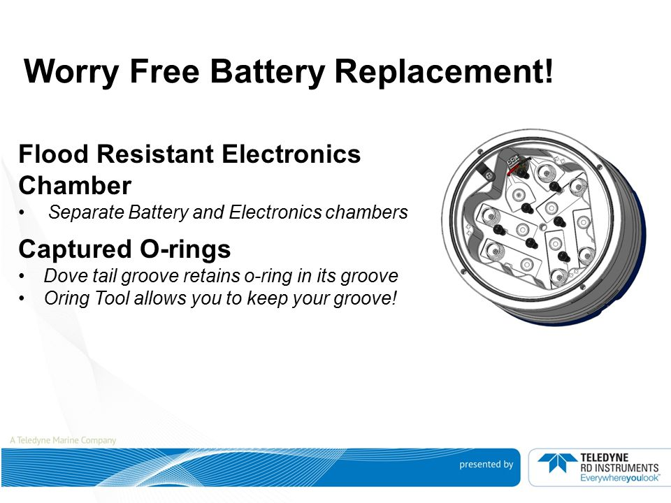 Worry Free Battery Replacement!