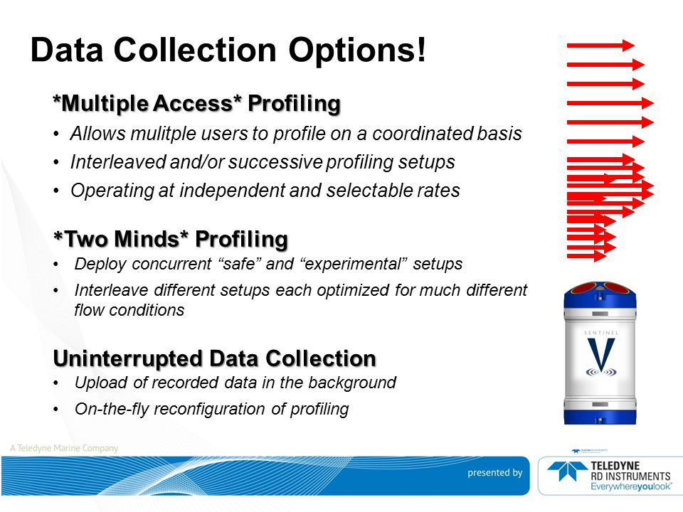 Data Collection Options!