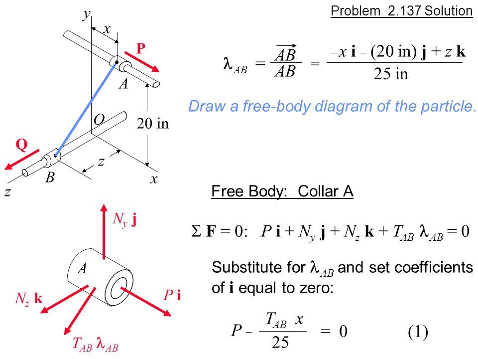 S F = 0: P i + Ny j + Nz k + TAB lAB = 0