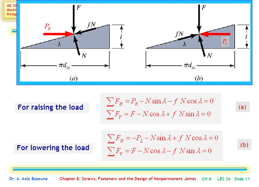 For raising the load (a) (b) For lowering the load