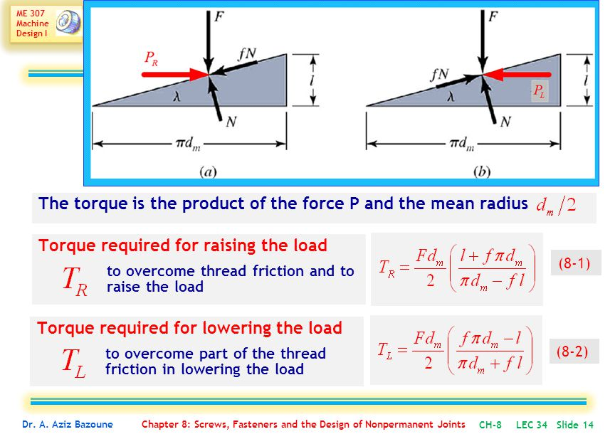 The torque is the product of the force P and the mean radius