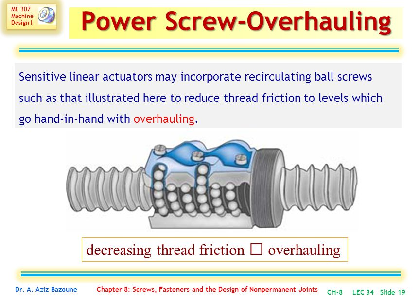 Power Screw-Overhauling
