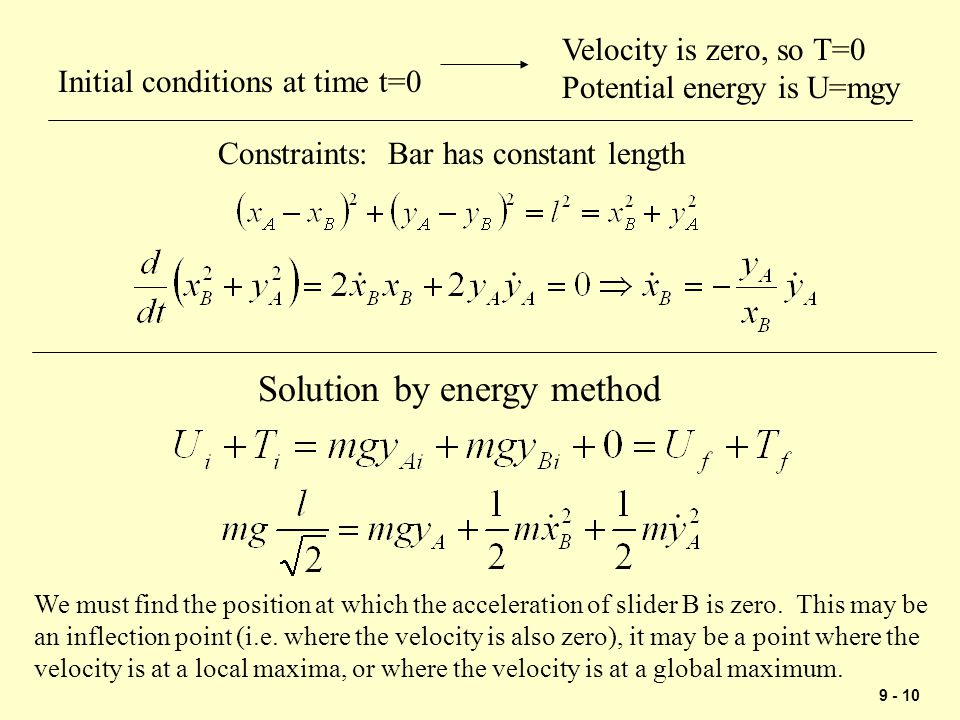 Solution by energy method