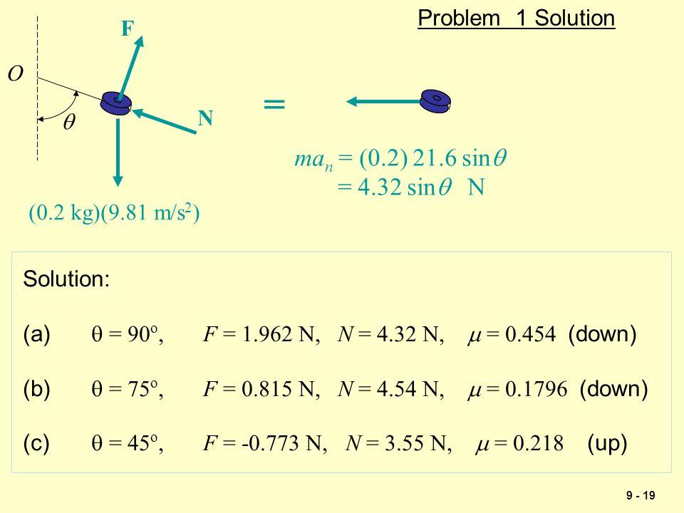 = man = (0.2) 21.6 sinq = 4.32 sinq N Problem 1 Solution F O N q