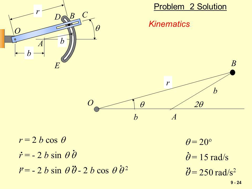 r = 2 b cos q q = 20o r = - 2 b sin q q q = 15 rad/s