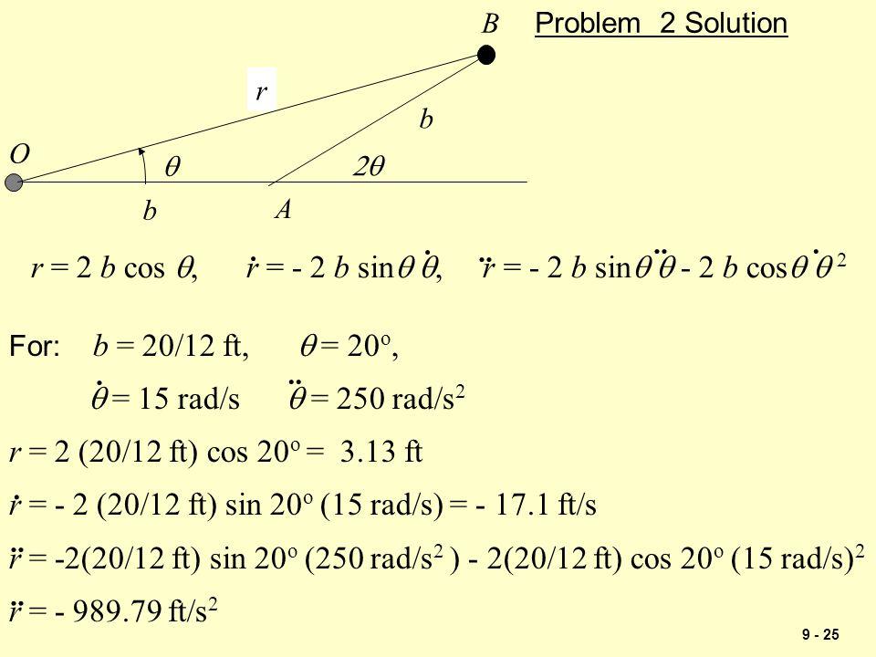 r = 2 b cos q, r = - 2 b sinq q, r = - 2 b sinq q - 2 b cosq q 2