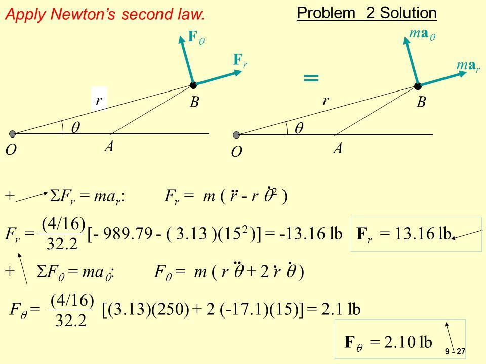 = + SFr = mar: Fr = m ( r - r q2 )