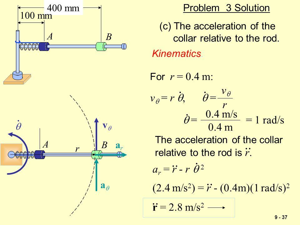 . . . . . . . . . vq = r q, q = vq q = = 1 rad/s r 0.4 m/s 0.4 m