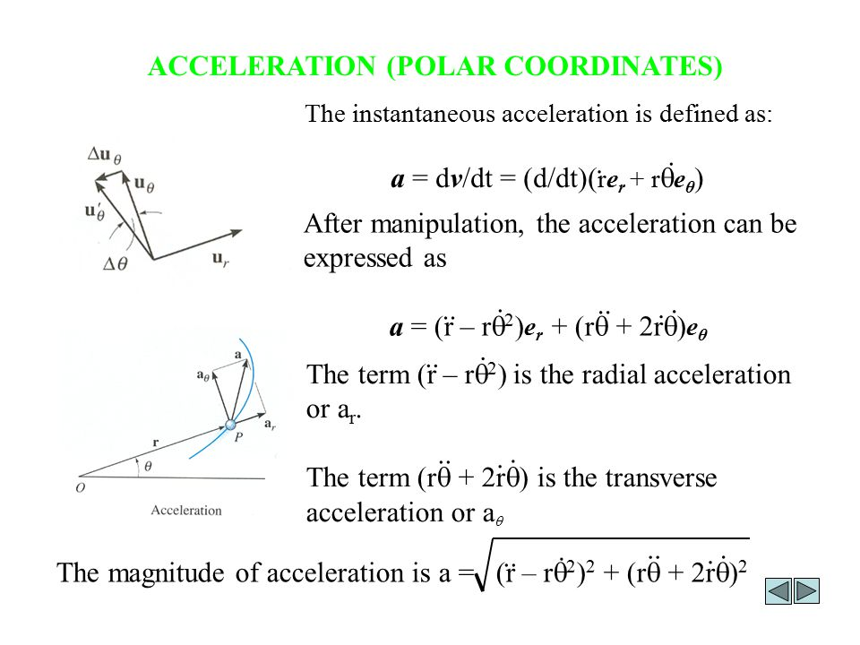ACCELERATION (POLAR COORDINATES)