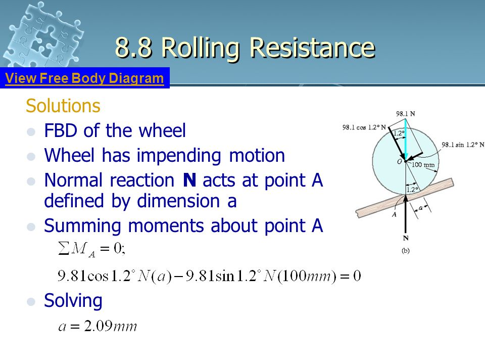 8.8 Rolling Resistance Solutions FBD of the wheel